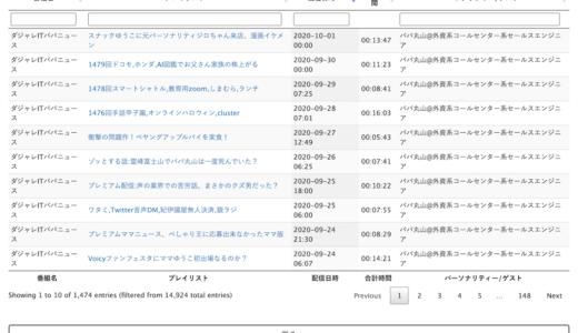 【SAIno音声配信更新】ダジャレITパパニュース(パパ丸山@外資系コールセンター系セールスエンジニア)各回の配信タイトル一覧更新しました。