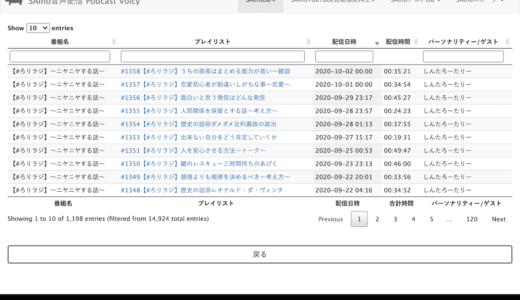 【SAIno音声配信更新】【#ろりラジ】〜ニヤニヤする話〜(しんたろーたりー)各回の配信タイトル一覧更新しました。